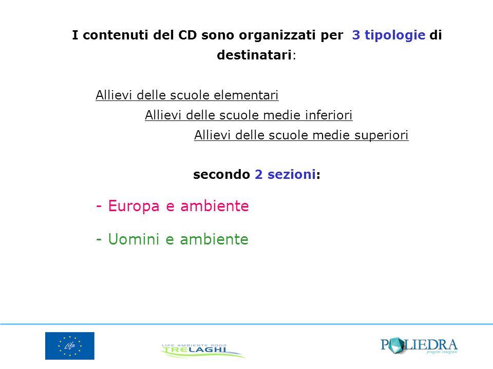 I contenuti del CD sono organizzati per 3 tipologie di destinatari:
