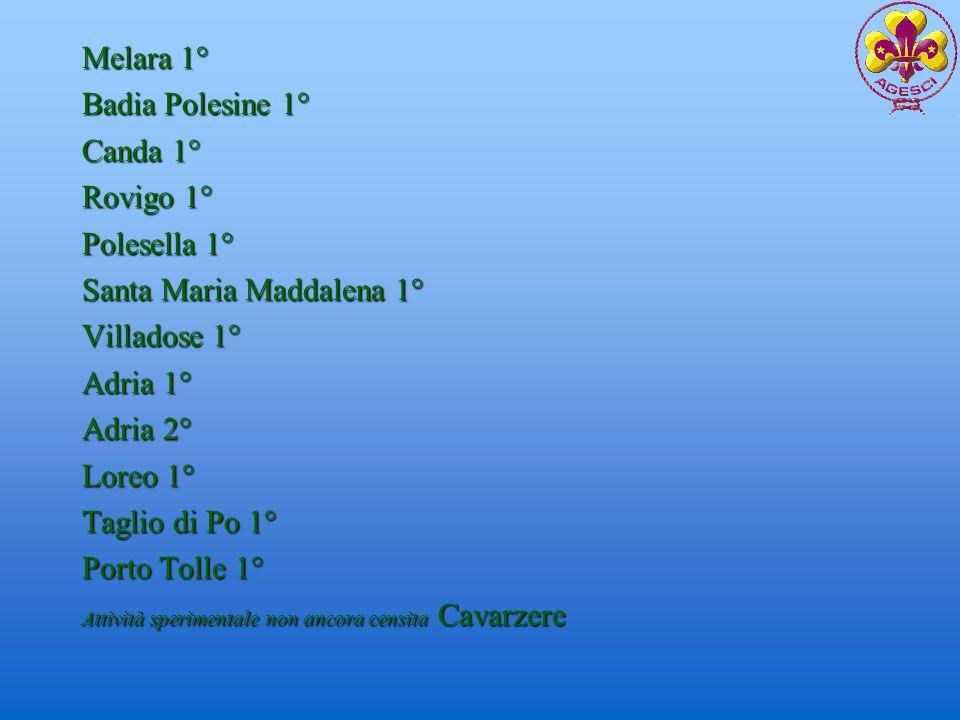 Santa Maria Maddalena 1° Villadose 1° Adria 1° Adria 2° Loreo 1°