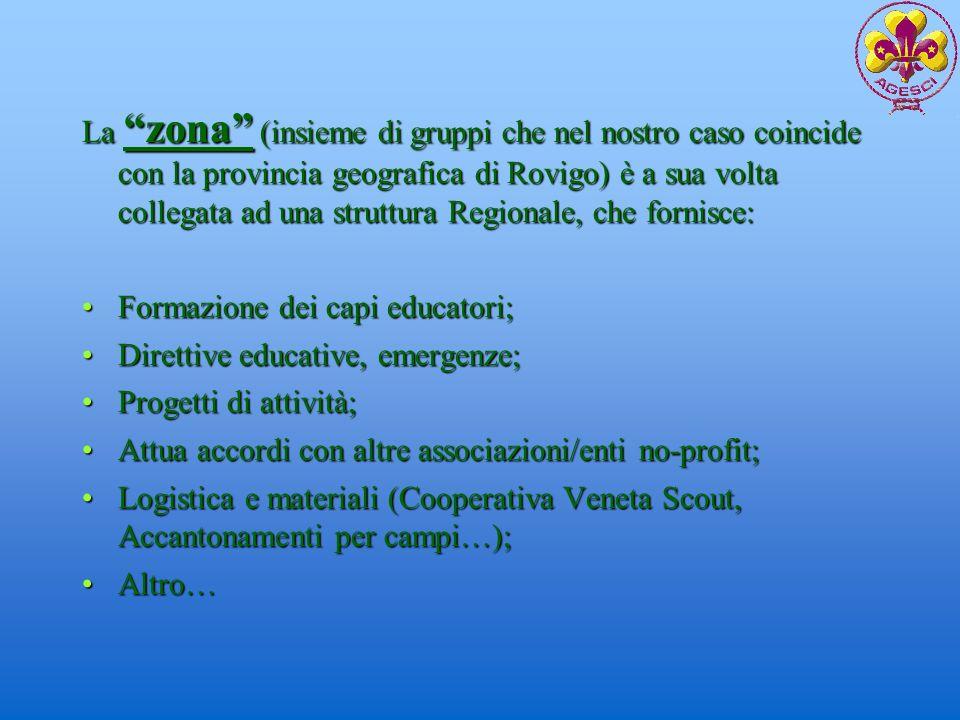 La zona (insieme di gruppi che nel nostro caso coincide con la provincia geografica di Rovigo) è a sua volta collegata ad una struttura Regionale, che fornisce: