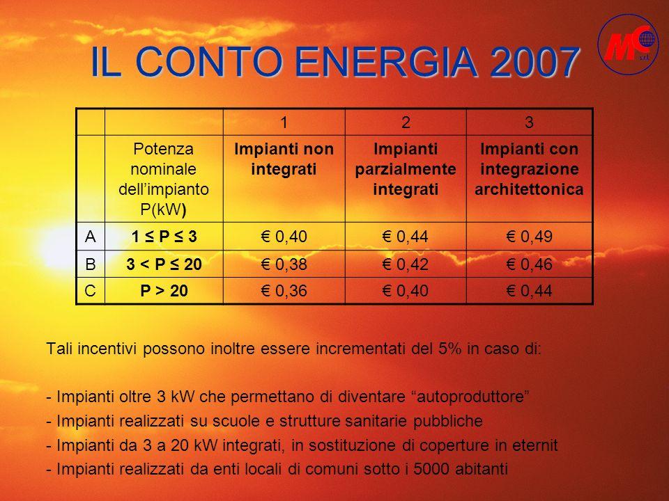 IL CONTO ENERGIA 2007 1 2 3 Potenza nominale dell'impianto P(kW)