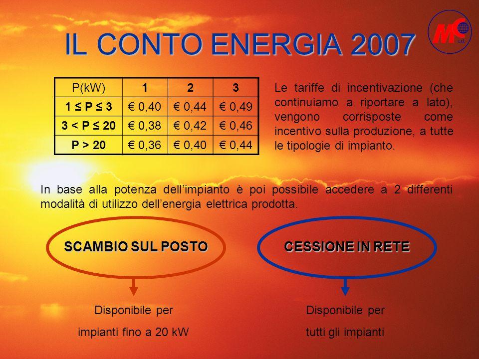 IL CONTO ENERGIA 2007 SCAMBIO SUL POSTO CESSIONE IN RETE P(kW) 1 2 3