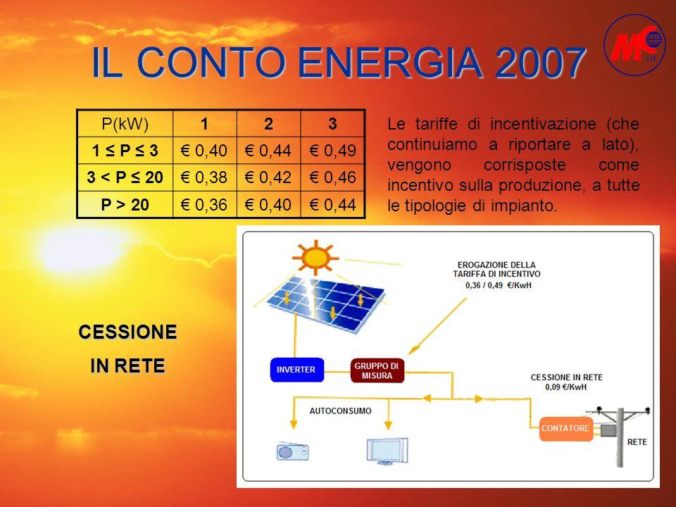 IL CONTO ENERGIA 2007 CESSIONE IN RETE P(kW) 1 2 3 1 ≤ P ≤ 3 € 0,40