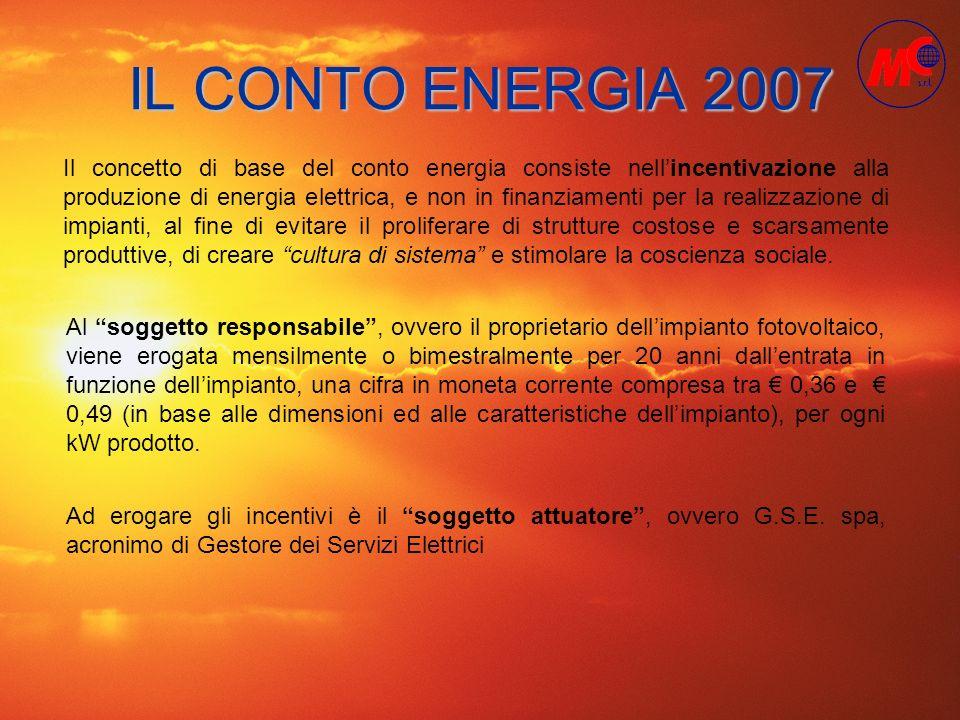 IL CONTO ENERGIA 2007