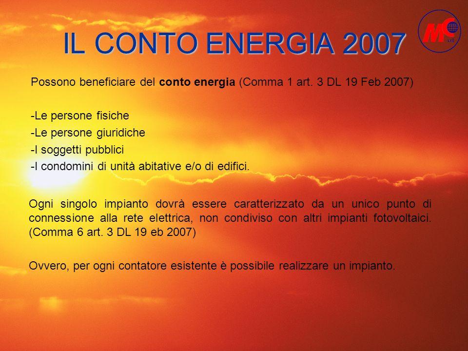 IL CONTO ENERGIA 2007 Possono beneficiare del conto energia (Comma 1 art. 3 DL 19 Feb 2007) Le persone fisiche.