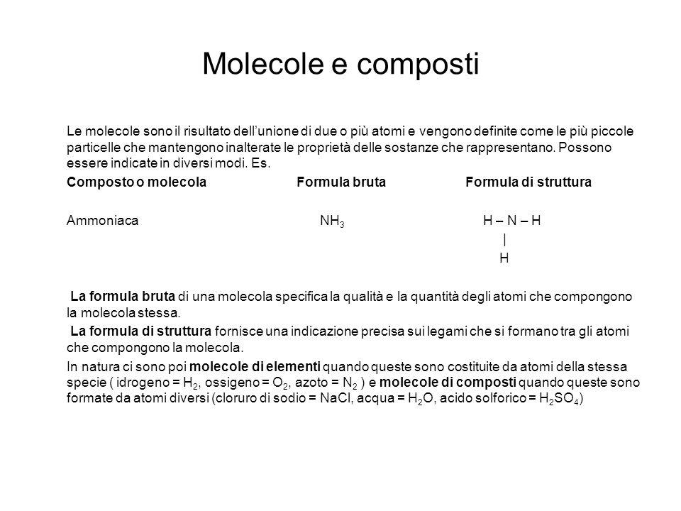 Molecole e composti