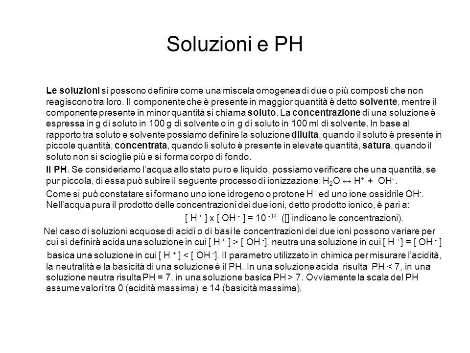 Soluzioni e PH