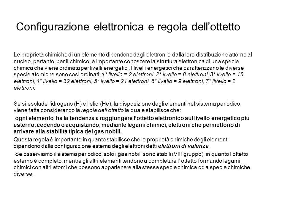 Configurazione elettronica e regola dell'ottetto