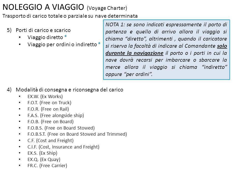 NOLEGGIO A VIAGGIO (Voyage Charter)