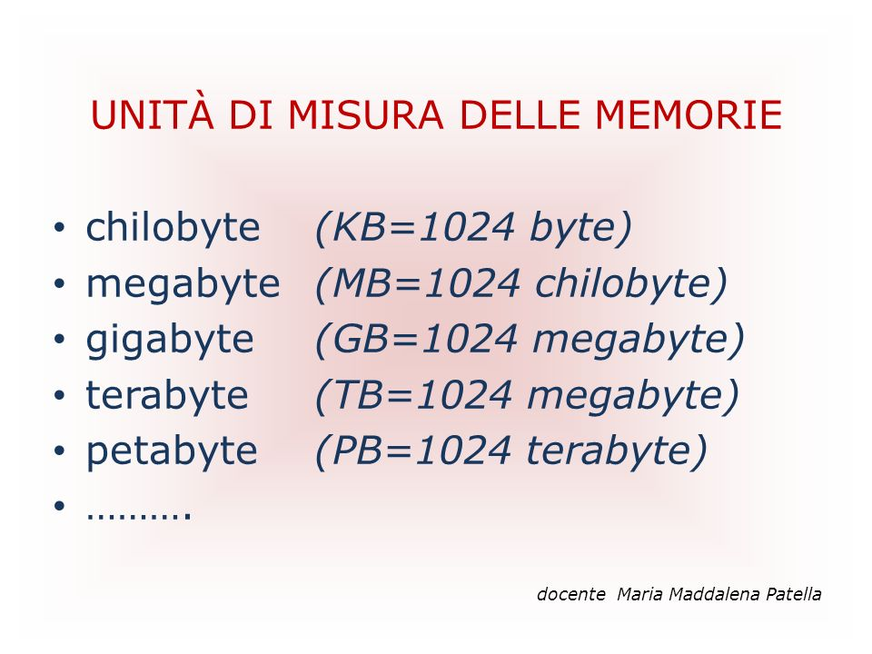 UNITÀ DI MISURA DELLE MEMORIE