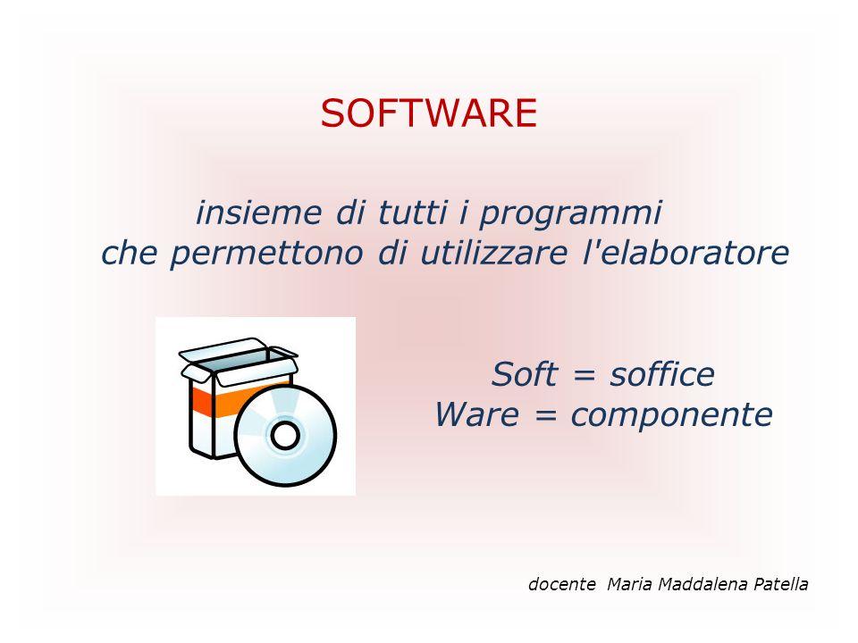 Soft = soffice Ware = componente