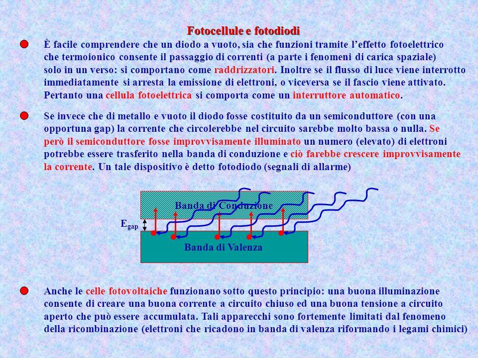 Fotocellule e fotodiodi