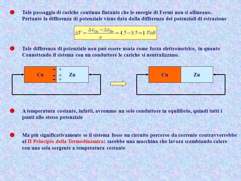 Tale passaggio di cariche continua fintanto che le energie di Fermi non si allineano.