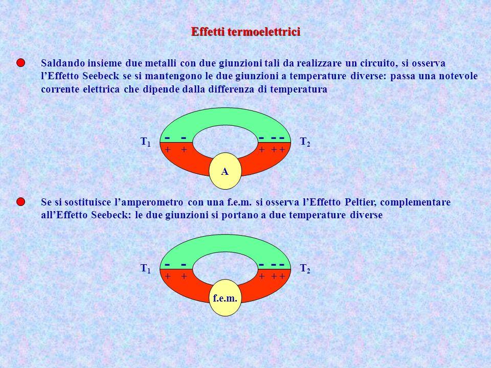 Effetti termoelettrici