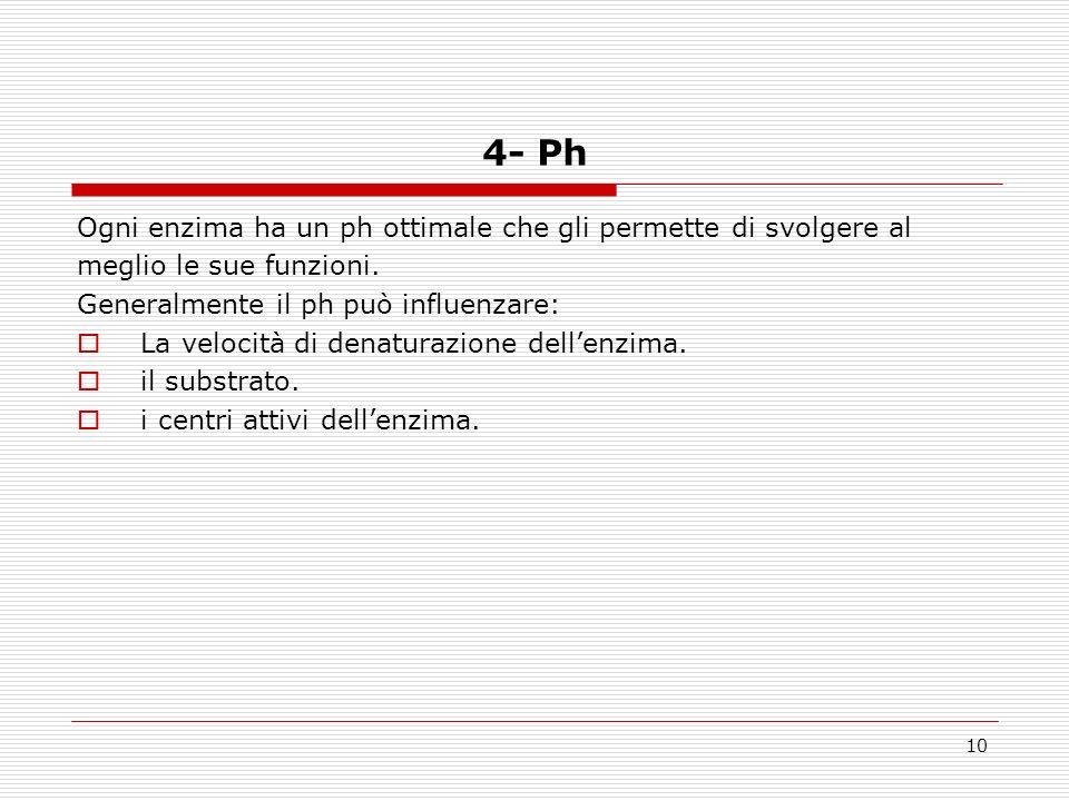 4- Ph Ogni enzima ha un ph ottimale che gli permette di svolgere al