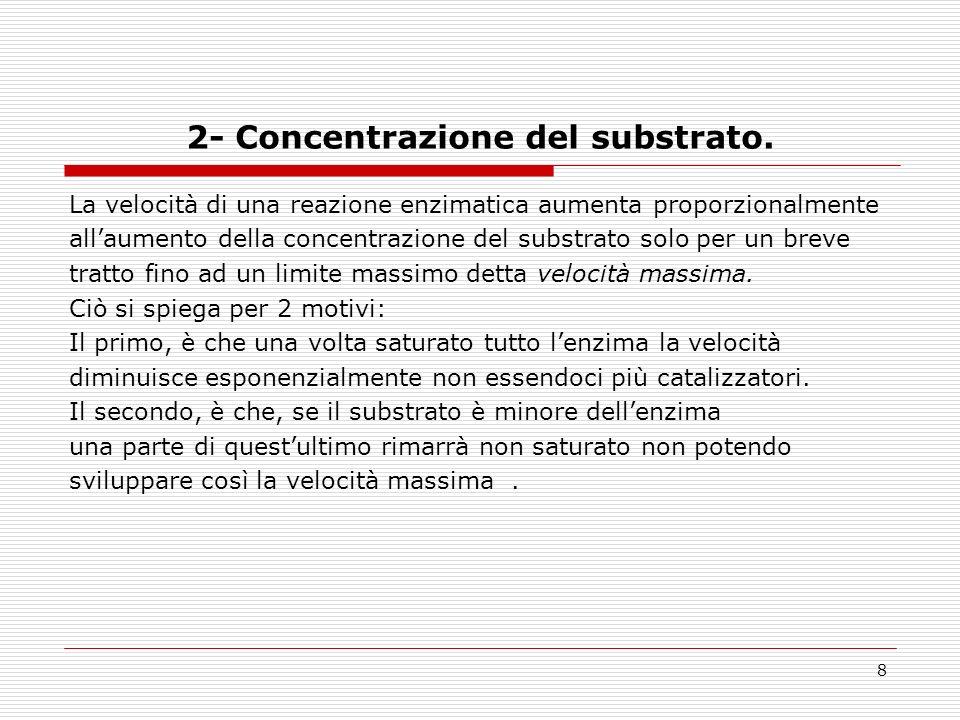 2- Concentrazione del substrato.