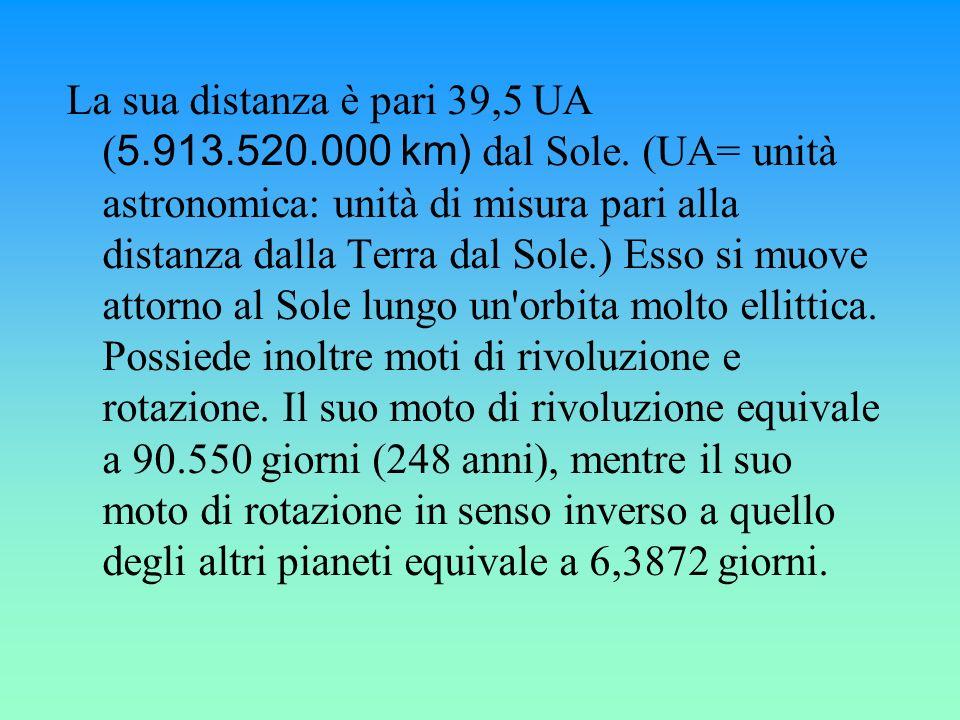 La sua distanza è pari 39,5 UA (5. 913. 520. 000 km) dal Sole