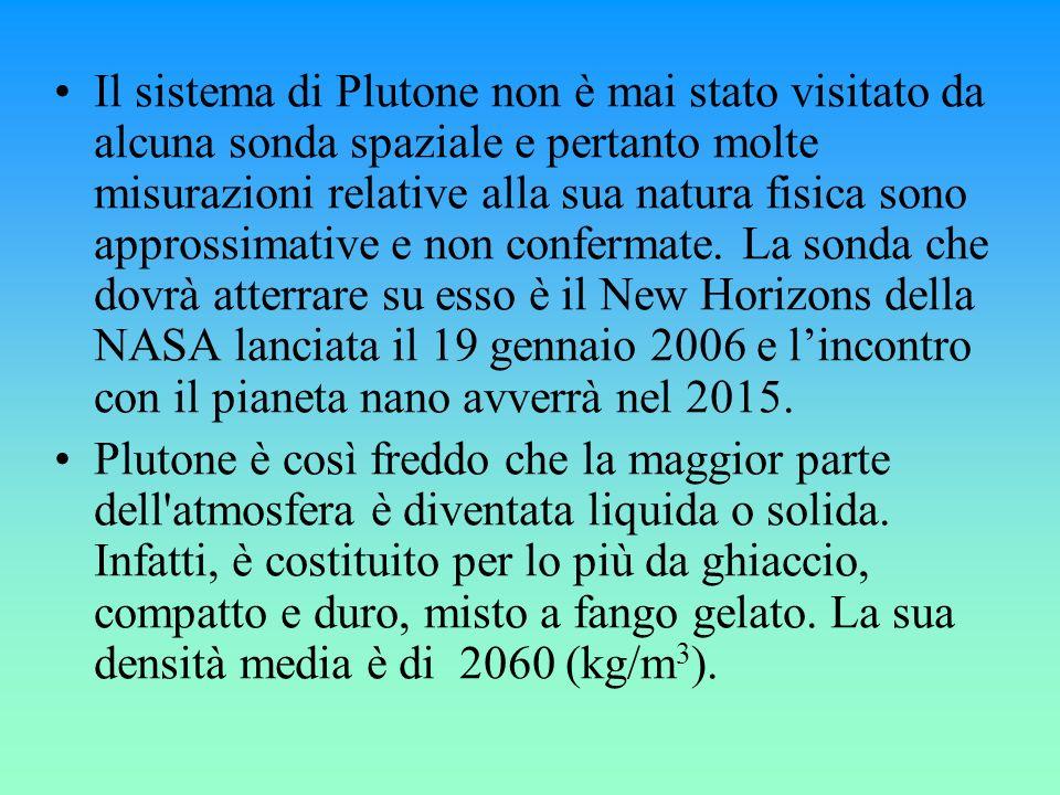 Il sistema di Plutone non è mai stato visitato da alcuna sonda spaziale e pertanto molte misurazioni relative alla sua natura fisica sono approssimative e non confermate. La sonda che dovrà atterrare su esso è il New Horizons della NASA lanciata il 19 gennaio 2006 e l'incontro con il pianeta nano avverrà nel 2015.