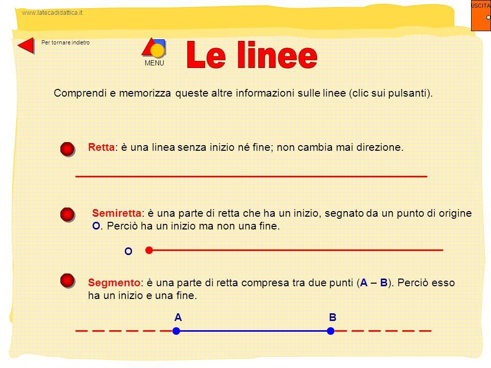 Per tornare indietro Le linee. MENU. Comprendi e memorizza queste altre informazioni sulle linee (clic sui pulsanti).