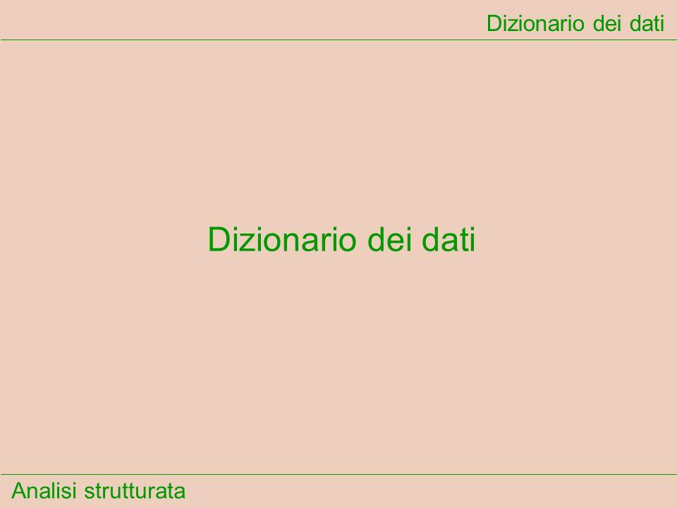 Dizionario dei dati Dizionario dei dati
