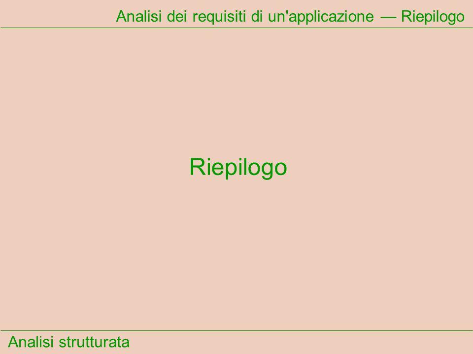 Analisi dei requisiti di un applicazione — Riepilogo