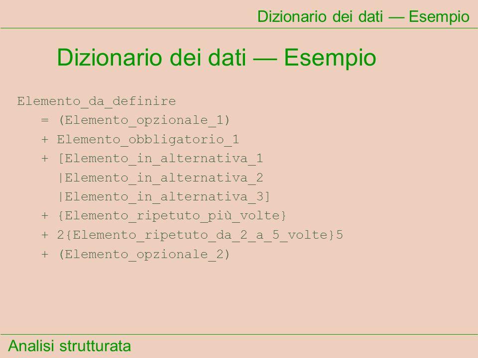 Dizionario dei dati — Esempio