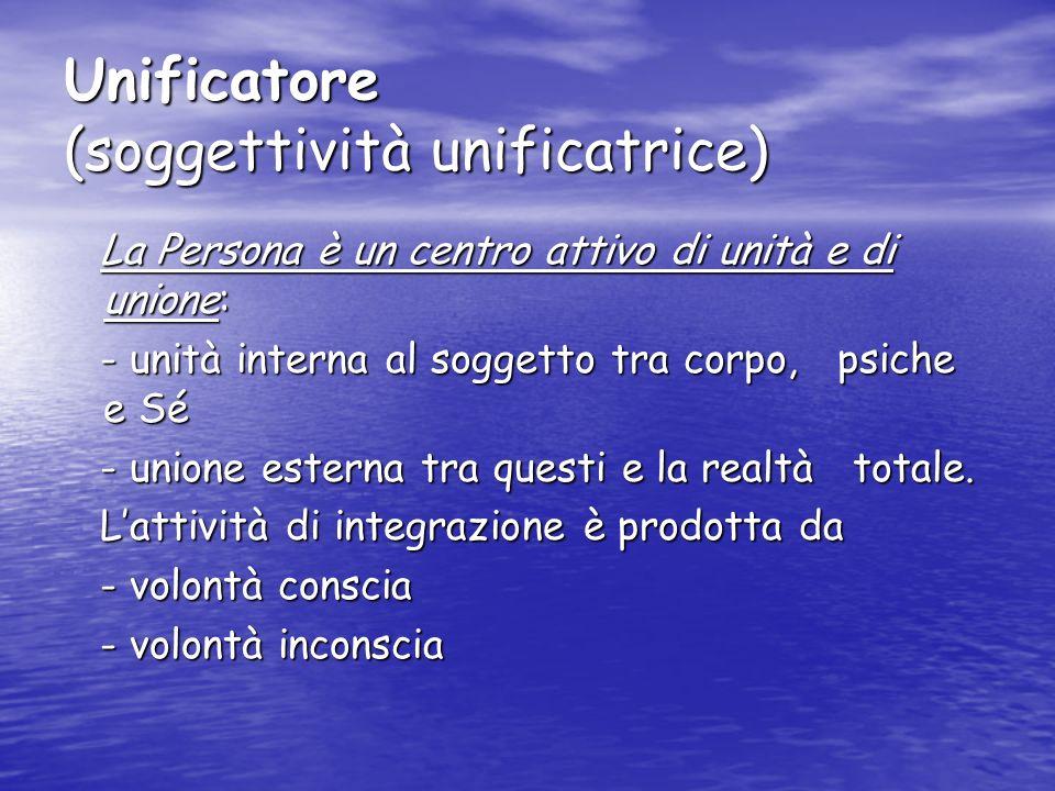 Unificatore (soggettività unificatrice)