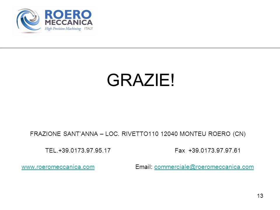 FRAZIONE SANT'ANNA – LOC. RIVETTO110 12040 MONTEU ROERO (CN)