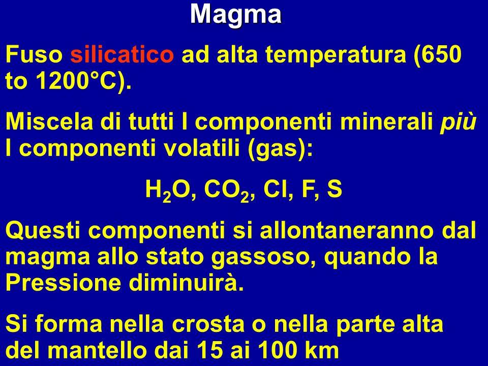 Magma Fuso silicatico ad alta temperatura (650 to 1200°C).