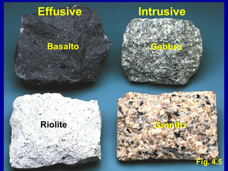 Effusive Intrusive Basalto Gabbro Riolite Granito Granite Fig. 4.5