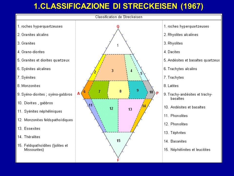 CLASSIFICAZIONE DI STRECKEISEN (1967)