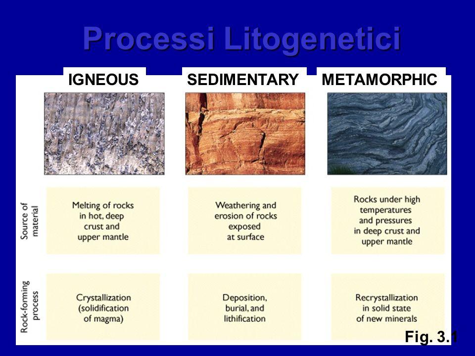 Processi Litogenetici