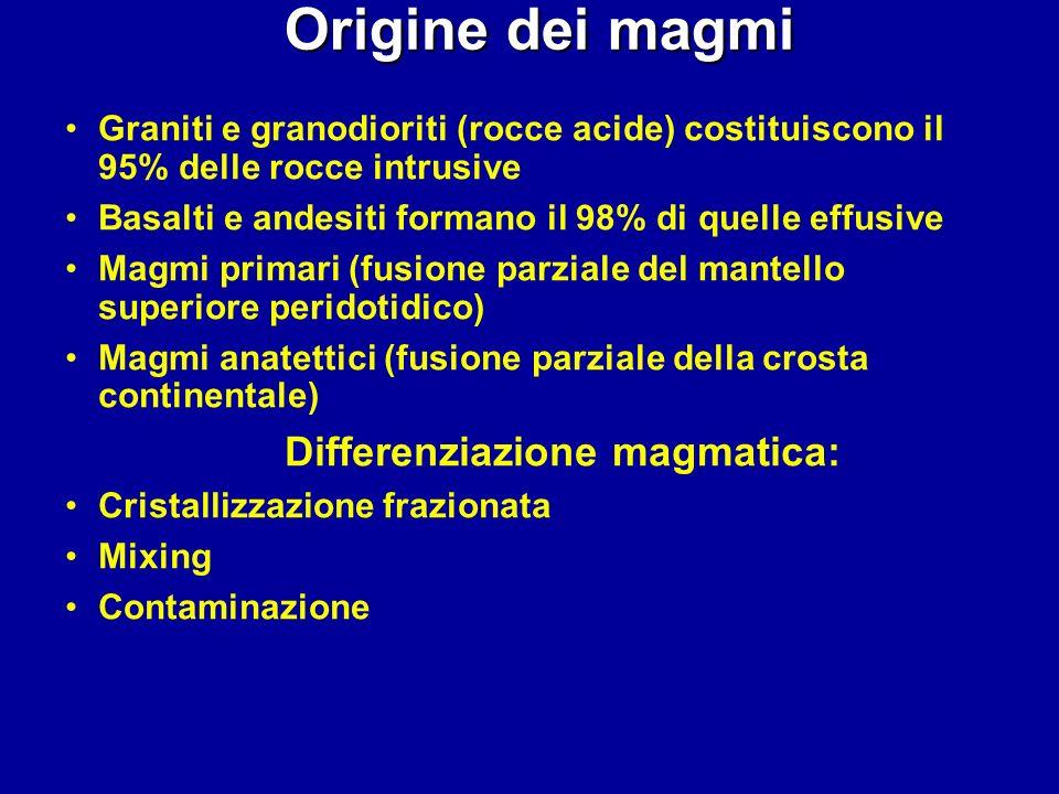 Origine dei magmi Differenziazione magmatica: