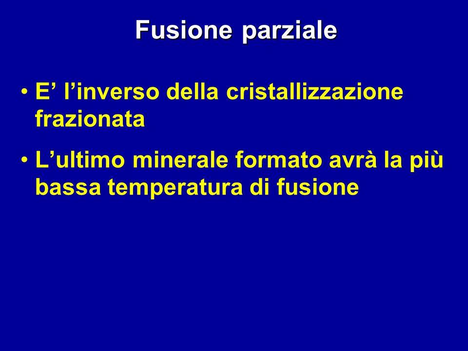 Fusione parziale E' l'inverso della cristallizzazione frazionata