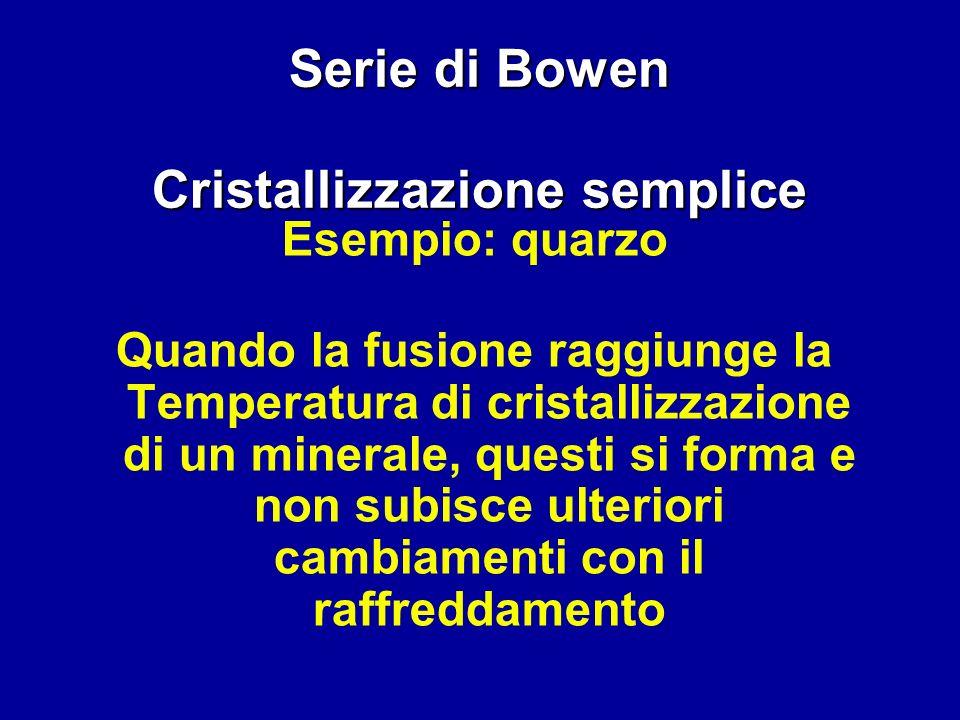 Serie di Bowen Cristallizzazione semplice