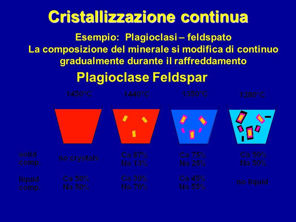 Cristallizzazione continua