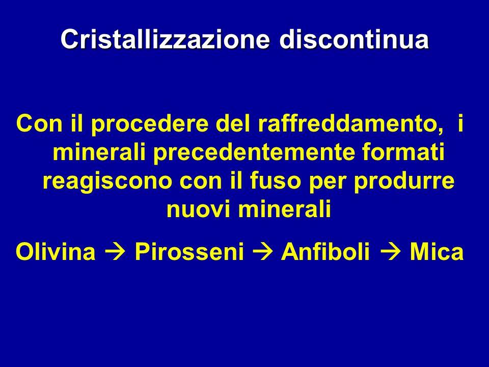 Cristallizzazione discontinua Olivina  Pirosseni  Anfiboli  Mica