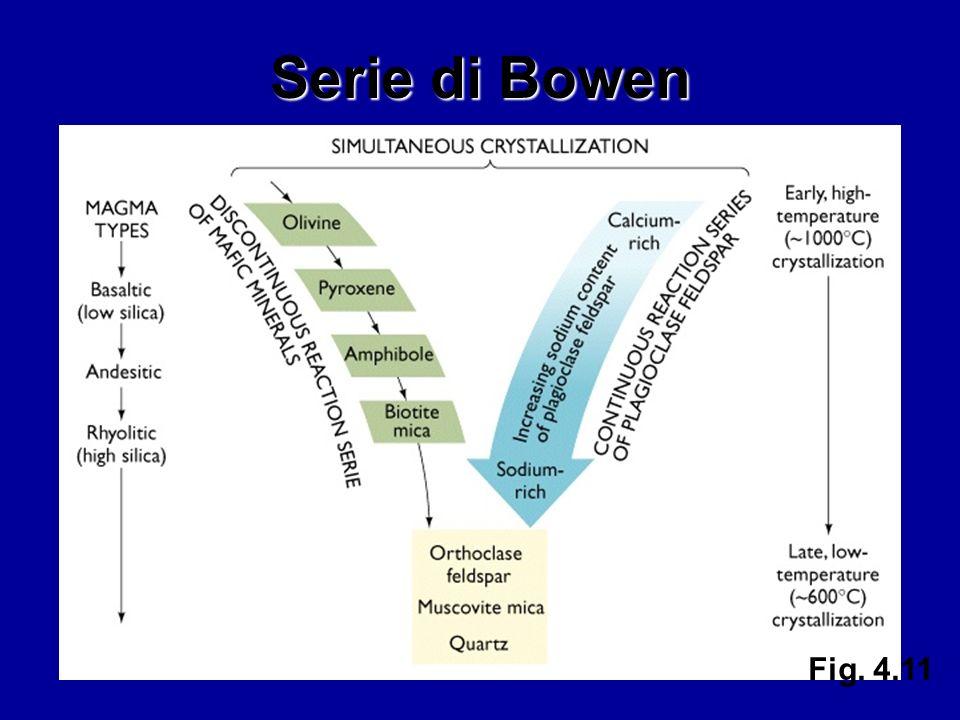Serie di Bowen Fig. 4.11