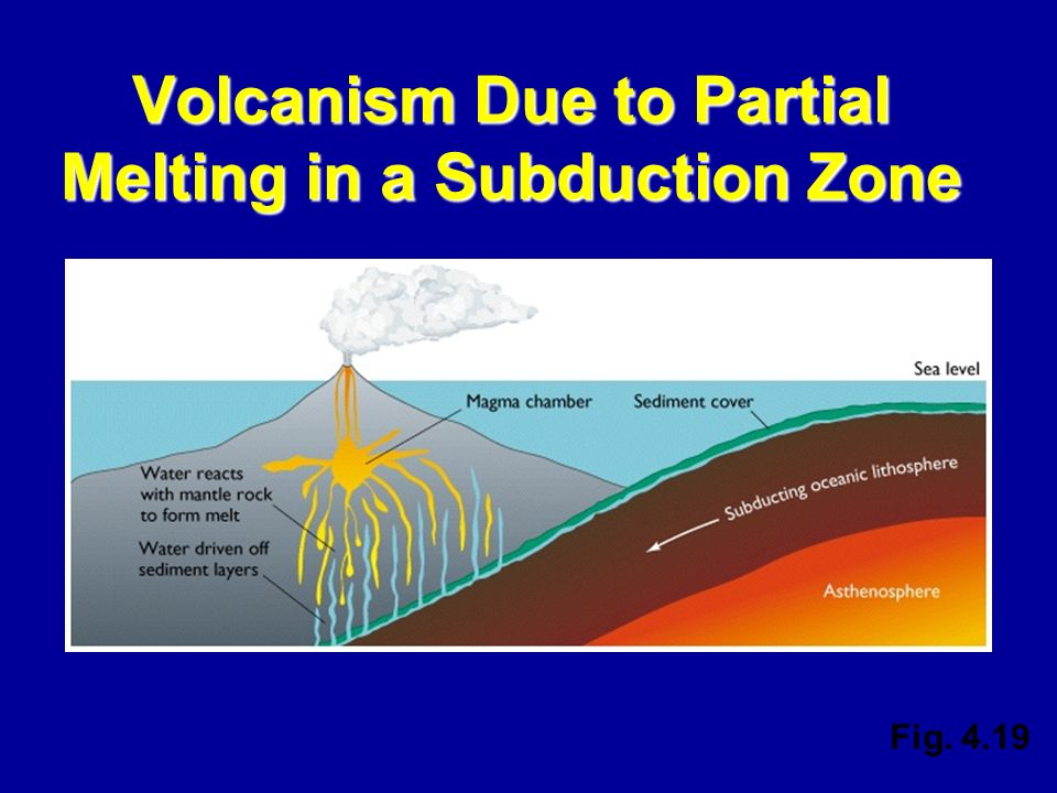 Volcanism Due to Partial Melting in a Subduction Zone