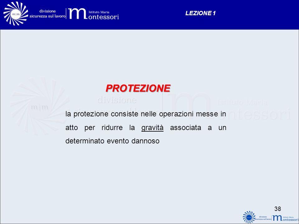 LEZIONE 1 PROTEZIONE. la protezione consiste nelle operazioni messe in atto per ridurre la gravità associata a un determinato evento dannoso.