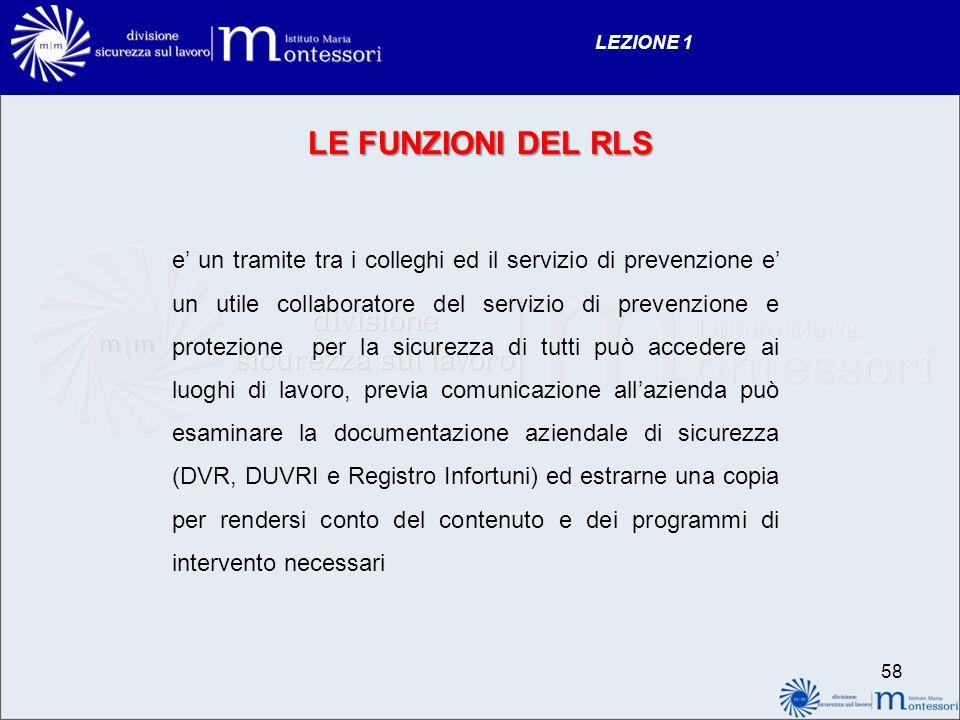 LEZIONE 1 LE FUNZIONI DEL RLS.