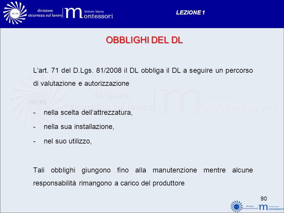 LEZIONE 1 OBBLIGHI DEL DL. L'art. 71 del D.Lgs. 81/2008 il DL obbliga il DL a seguire un percorso di valutazione e autorizzazione.