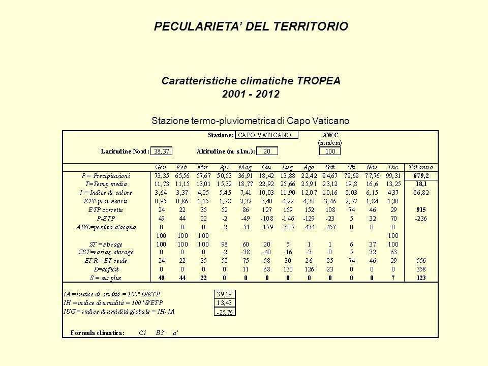 PECULARIETA' DEL TERRITORIO Caratteristiche climatiche TROPEA