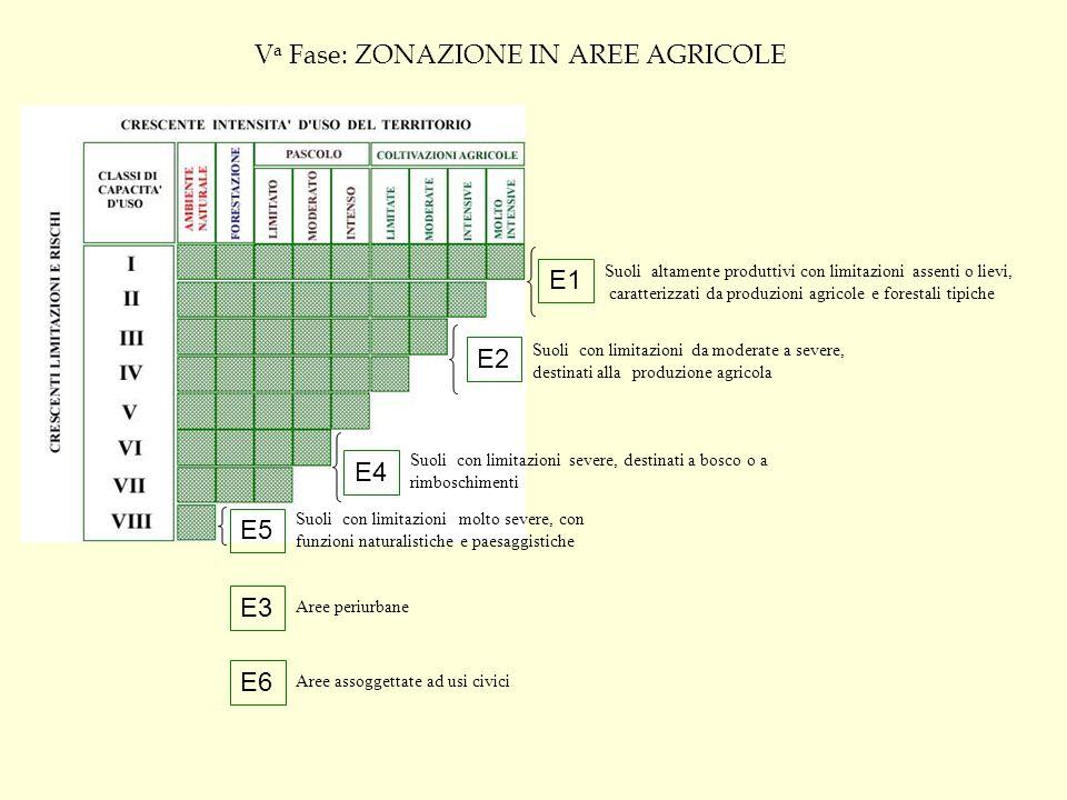 Va Fase: ZONAZIONE IN AREE AGRICOLE