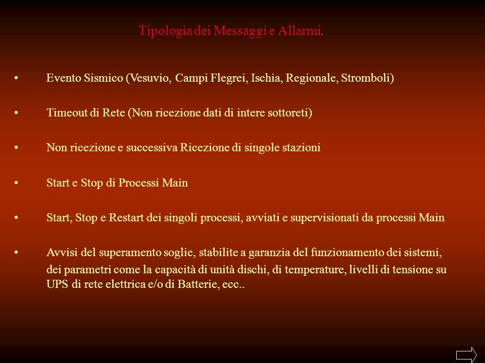Tipologia dei Messaggi e Allarmi.