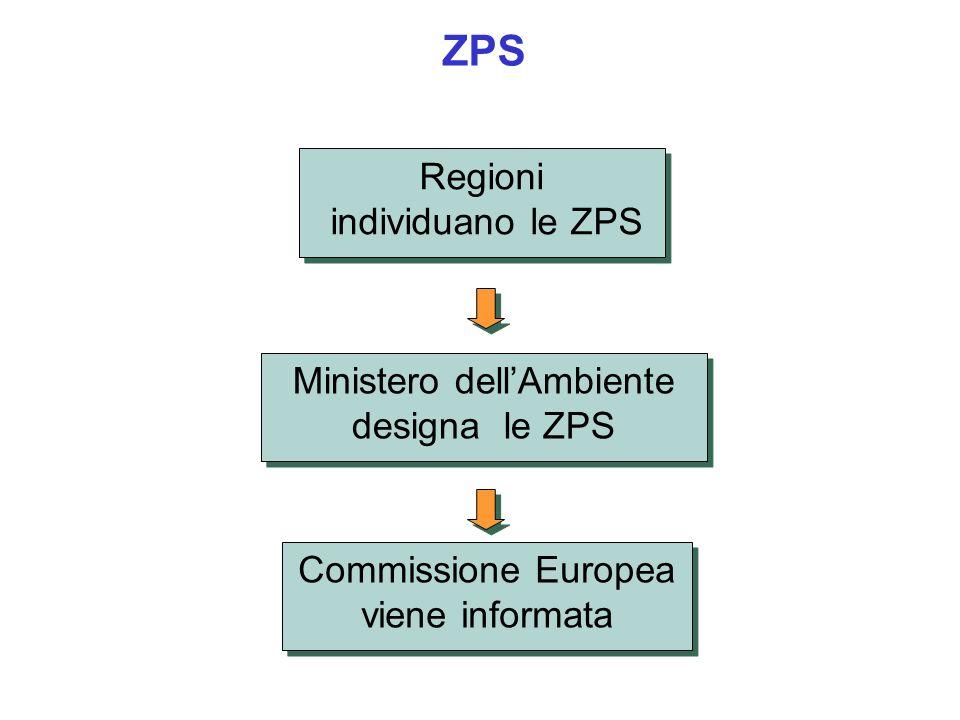ZPS Regioni individuano le ZPS Ministero dell'Ambiente designa le ZPS