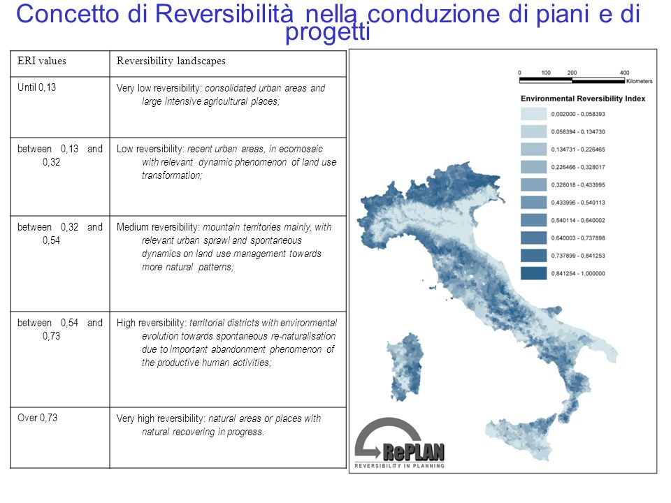 Concetto di Reversibilità nella conduzione di piani e di progetti