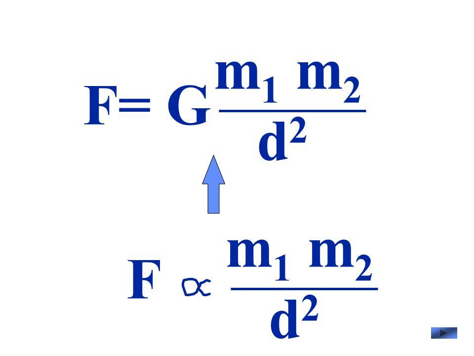 m1 m2 F= G d2 m1 m2 F d2