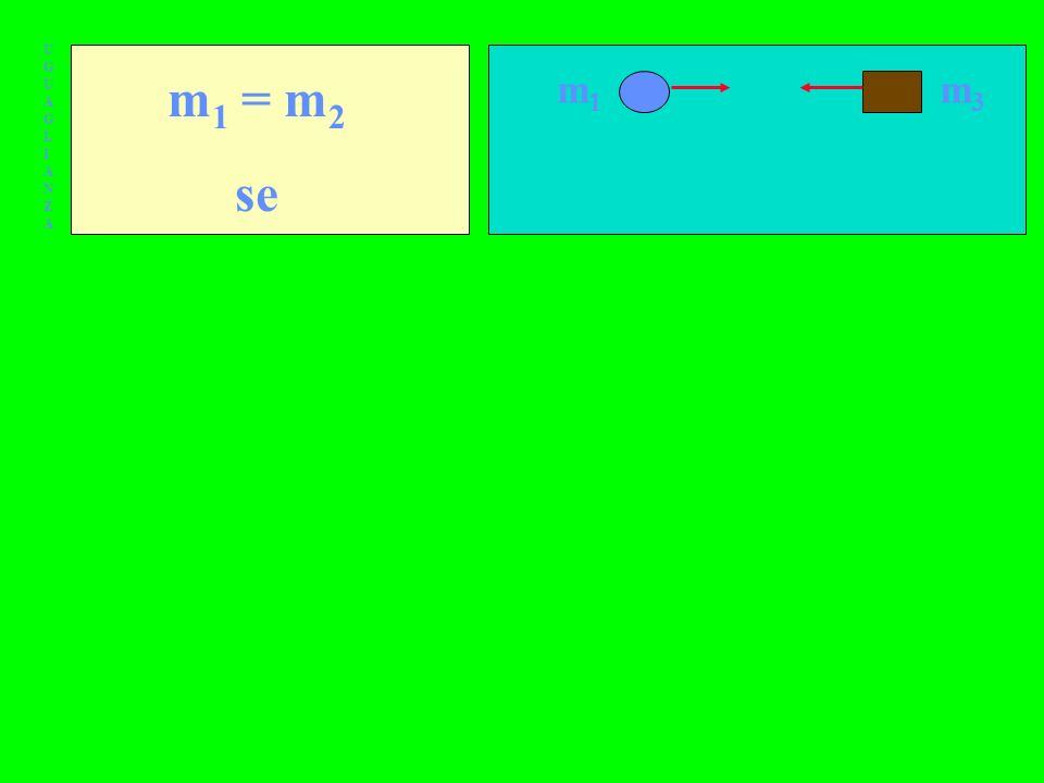 UGUAGLIANZA m1 = m2 se m1 m3
