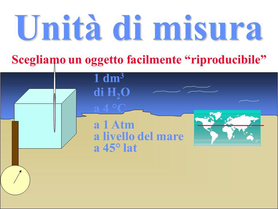 Unità di misura Scegliamo un oggetto facilmente riproducibile 1 dm3