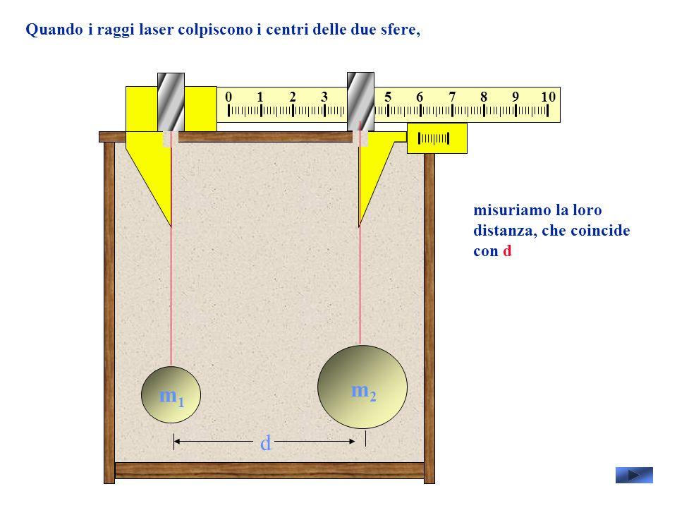 m2 m1 d Quando i raggi laser colpiscono i centri delle due sfere,